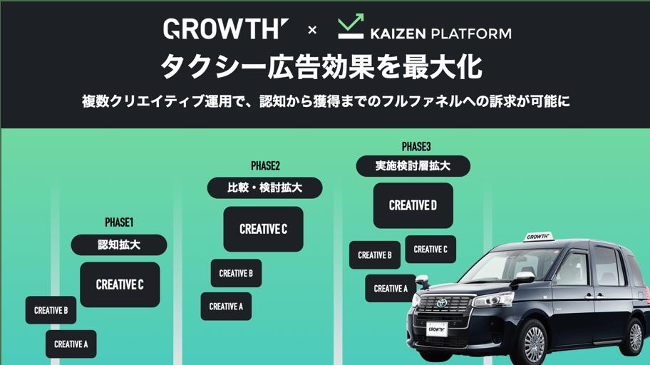 2021_0310_GROWTH