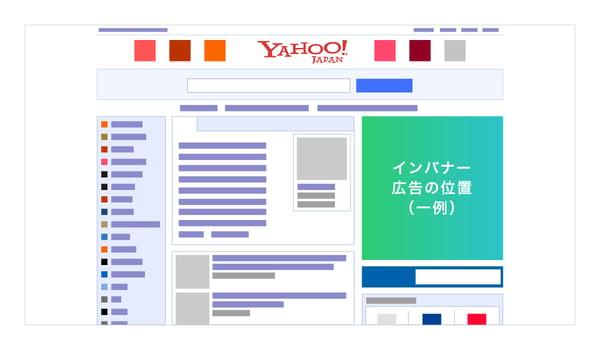 YAHOO!インバナー広告