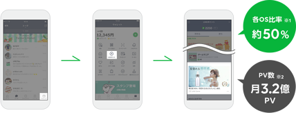 LINEポイント LINE for Business