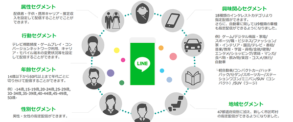 LINE Business Guide