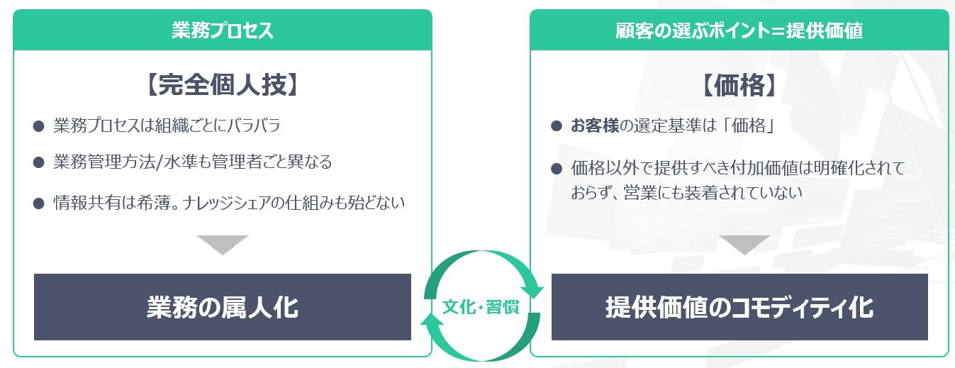 Key_WP_01_01