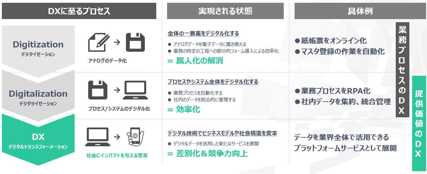 Key_WP_01_03