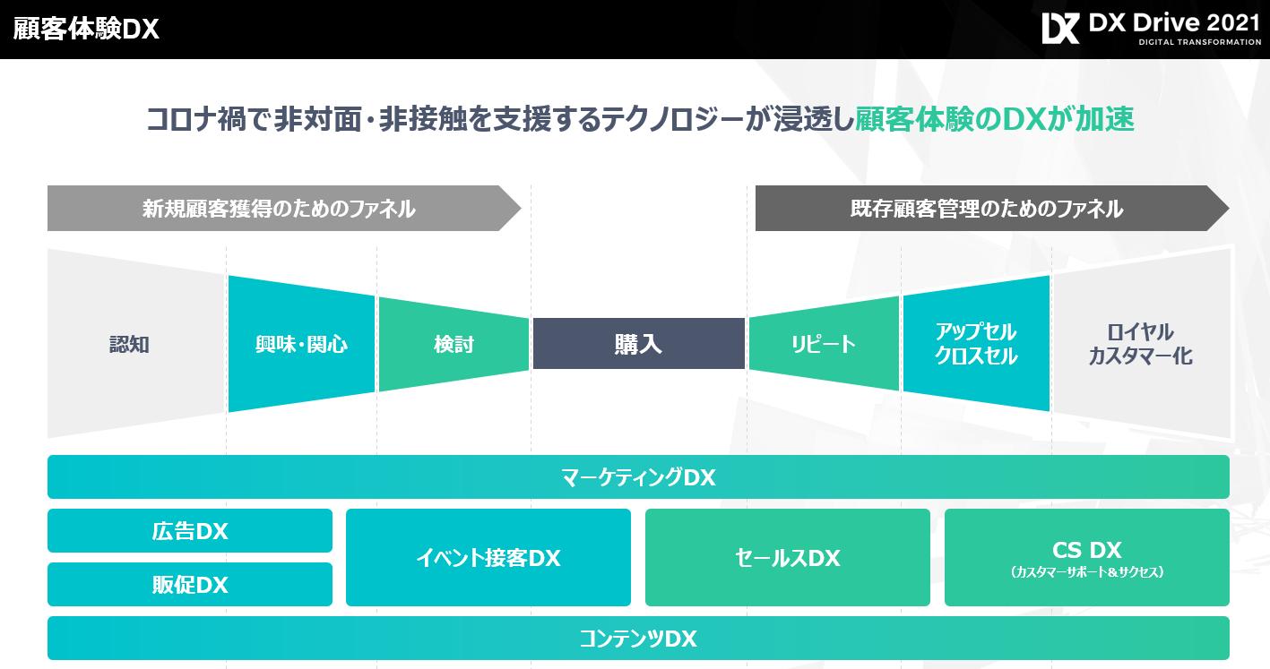 Key_note_04