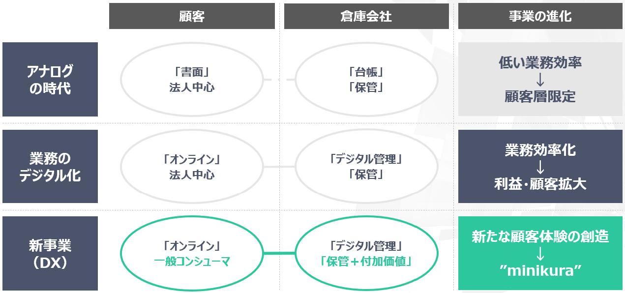 S2_WP_01_01