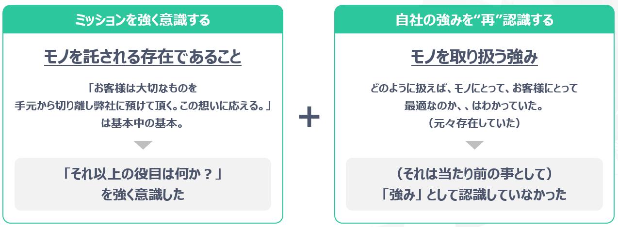 S2_WP_01_02