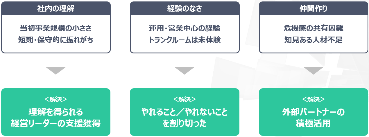 S2_WP_01_03