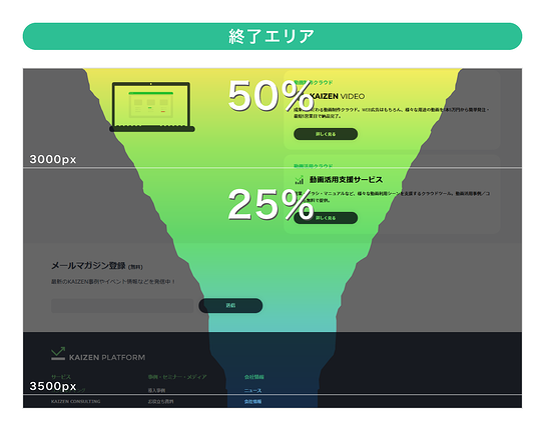 heat_map_02
