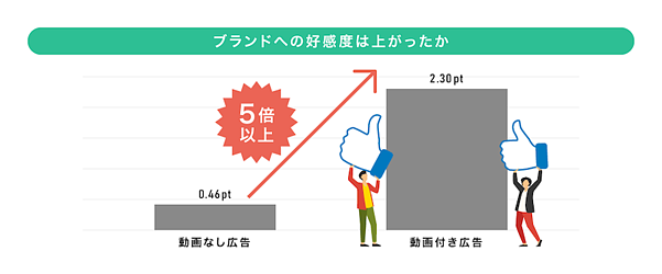 video_ads_01