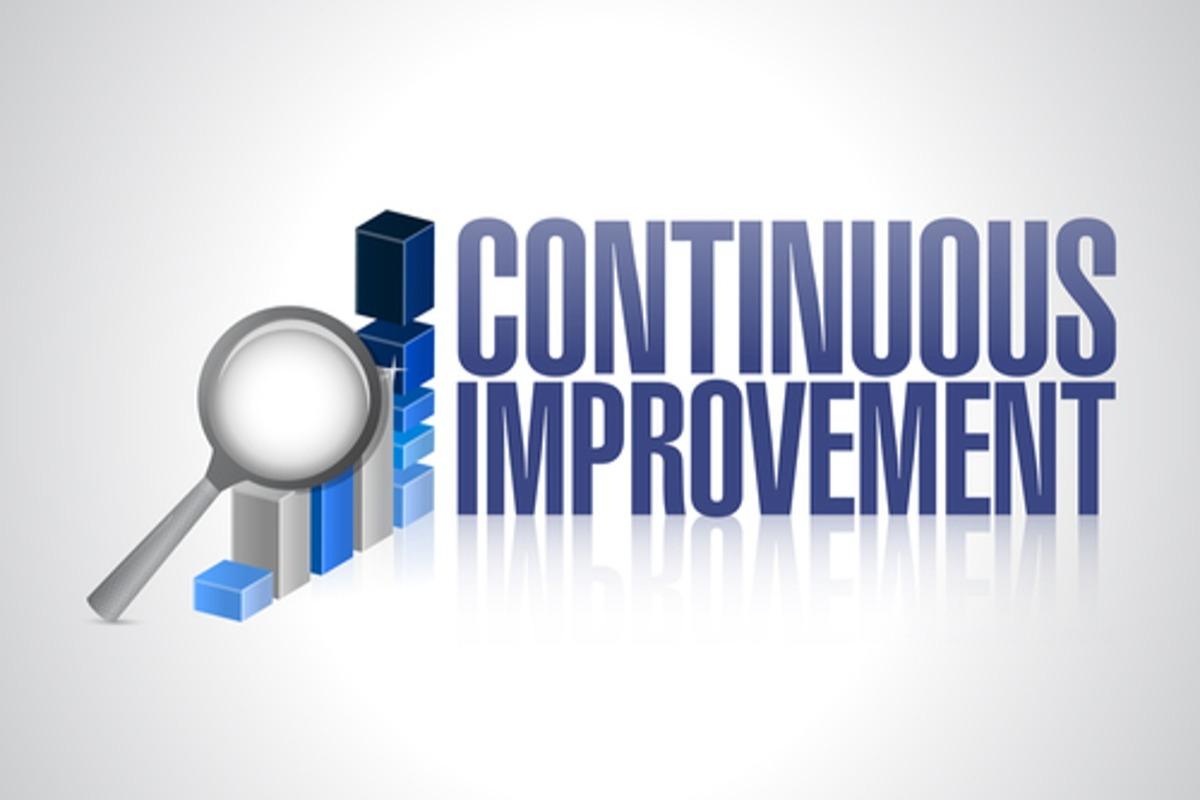 CPAを効率よく改善するには?ROIまで考えたWeb広告